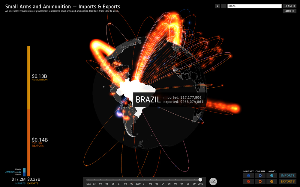arms-trade-brasil