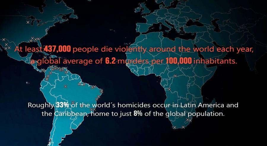 Igarapé Institute | Homicide Monitor