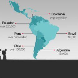 How Brazil Can Do Better for Venezuela's Refugees